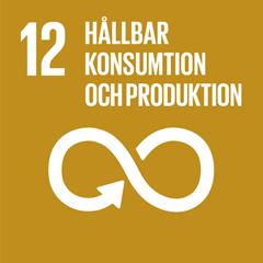 12. Hållbar konsumption och produktion